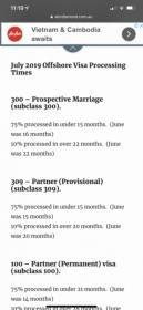 Partner visa (309) processing time from Beirut office-7c6d6670-3ffb-4195-b4b2-b1fa42fefa62_1567733138822.jpg