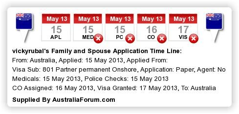 OMG!!! 801 granted in 2 days...-timeline.jpg